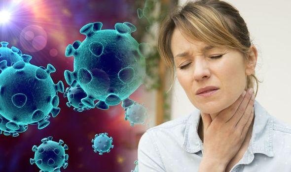 Coronavirus Early Symptoms & Treatment || Coronavirus Vaccine 2020