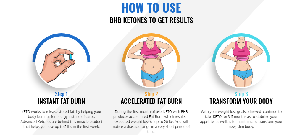 Keto Xtra BHB Pills (Reviews 2020) Wight Loss & Fat Burner Machine!