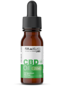 Peak Wellness Labs CBD Oil *UPDATE 2020* Special Offer 50% Off!!
