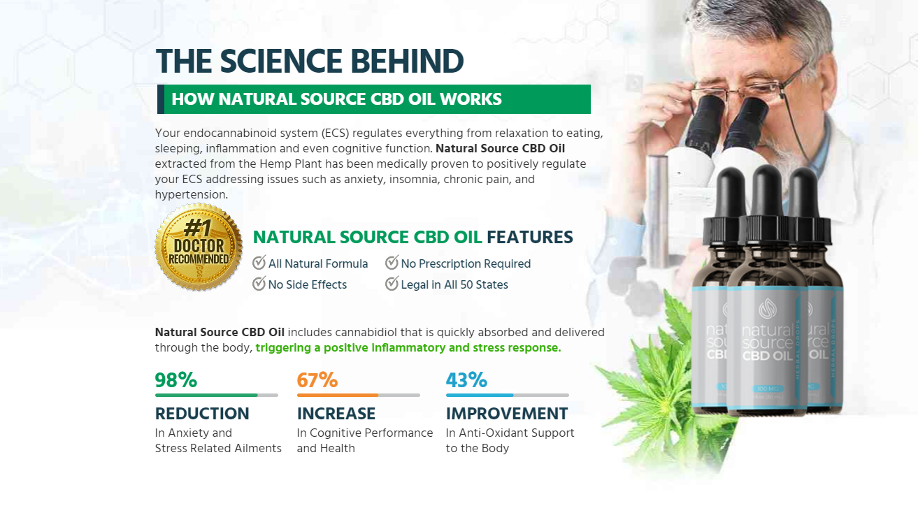 Natural Source CBD ® {New 2020} *Must Read* Before Buy CBD Oil!