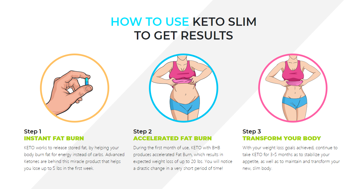 Keto Slim T-3 UK *ACTIVE 2020* Price, Reviews, Scam, Benefits?