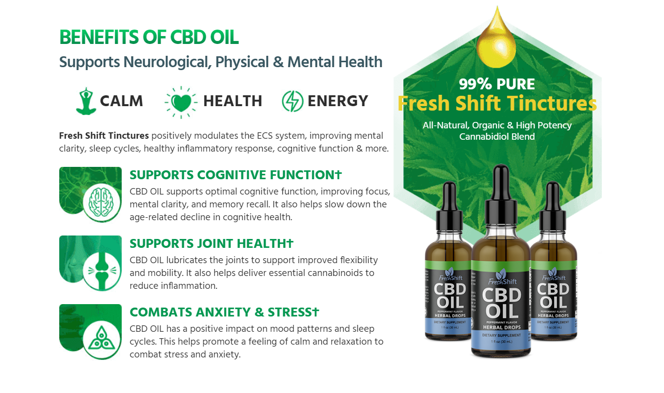 Fresh Shift CBD Reviews《Modify 2020》Price, Benefits, Ingredients?