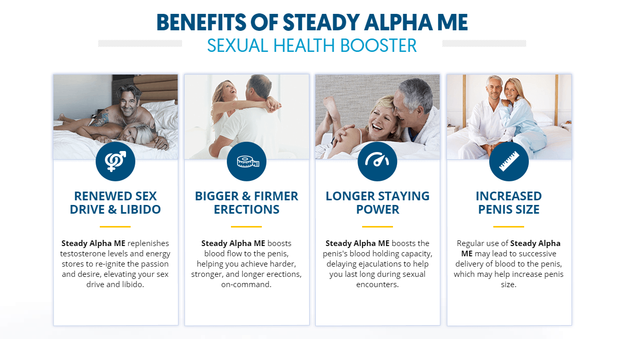 Steady Alpha Male Enhancement® (UPDATE 2020) Ingredients, Trial Pills