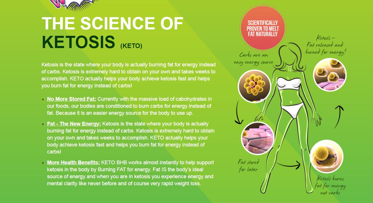 Keto Slim Cuts ® ||100% Legit Keto Pills|| 100% Safe & Natural Formula!