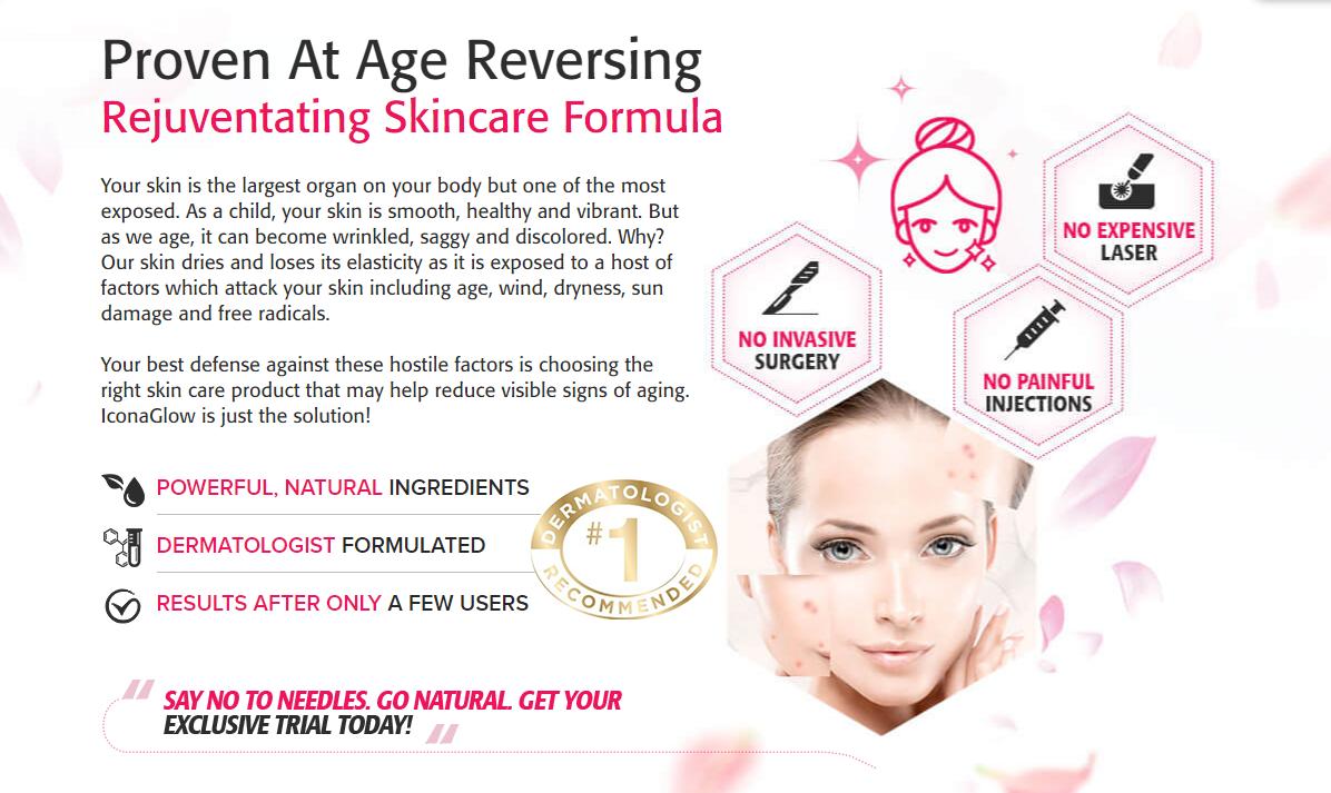 Icona Glow Cream® *IconaGlow Anti-Aging Moisture Cream* Scam, Price?
