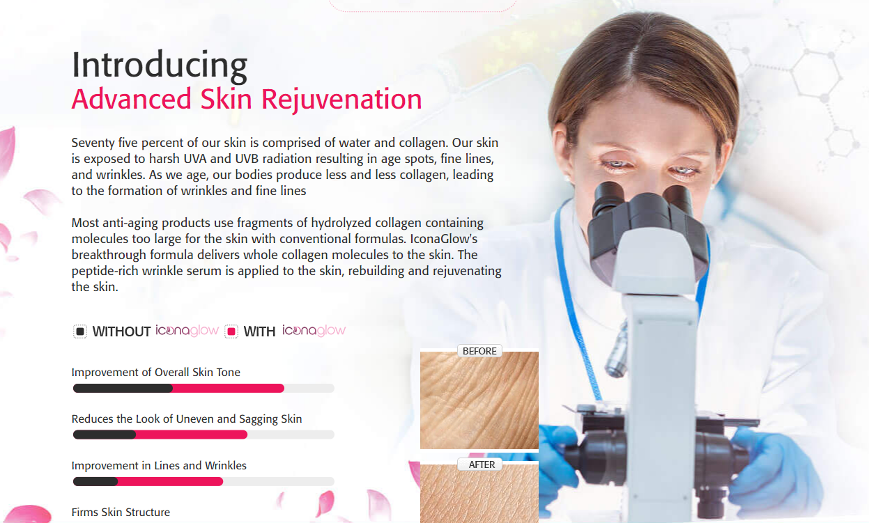 IconaGlow Anti-Aging Moisture Cream - Ingredients, Scam, Reviews?