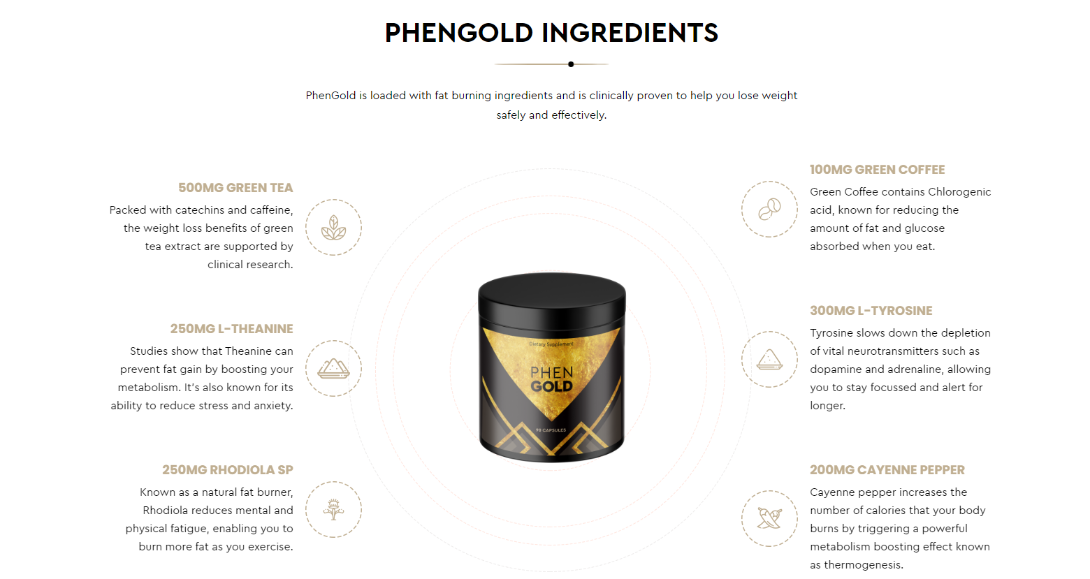 PhenGold Reviews: (Scam or Hoax) Laura lost 30 pounds with PhenGold
