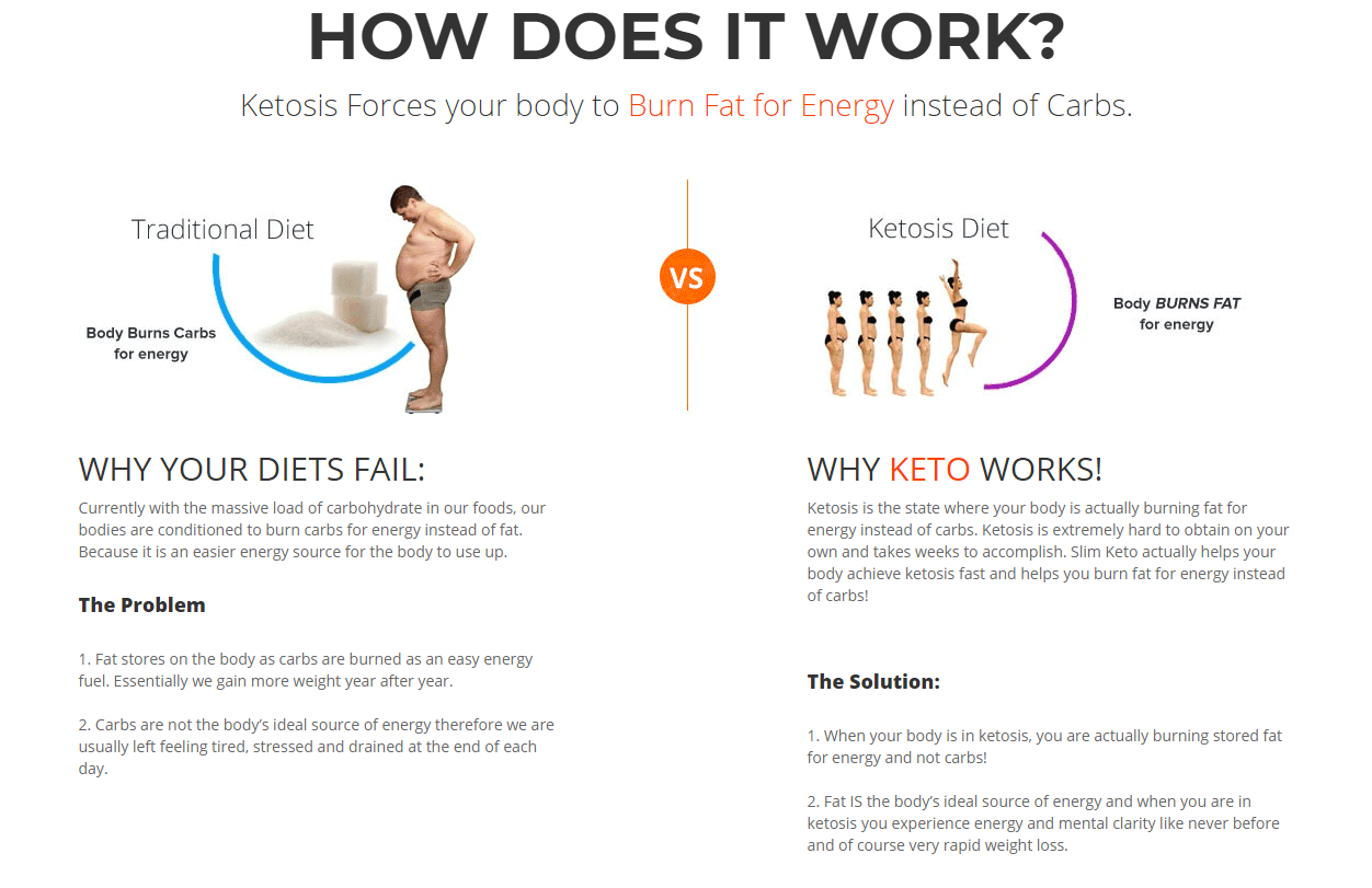 Nu Slim Keto® Guide: [100% Legit Fat Burning Pills] Scam, Where to Buy?