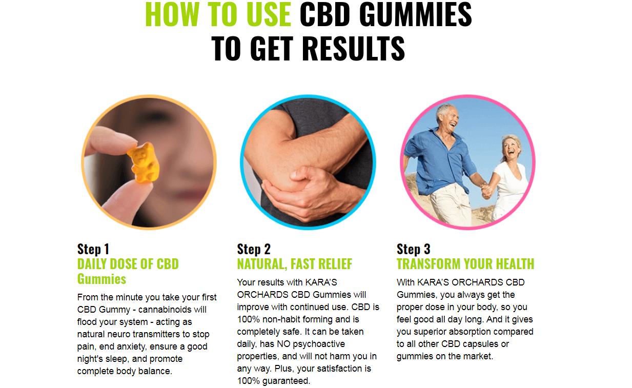 Kara's Orchards CBD Gummies® (UK) Helps Quit Smoking Addiction!