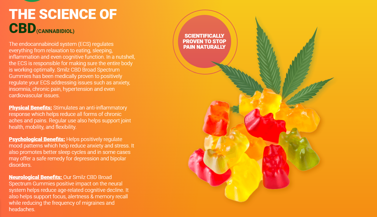 Smilz CBD Gummies: Guide: Does It Really Work? Reviews & Price?
