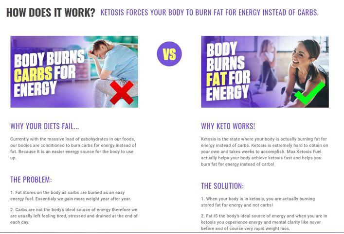 WellnessXcel Keto - Benefis, Ingredients, Works, Price, Reviews?
