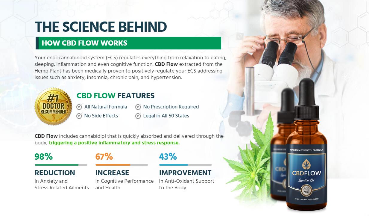 """CBDFlow Essential Oil """"Pros & Cons"""" 100% Legit CBDFlow Essential Oil?"""