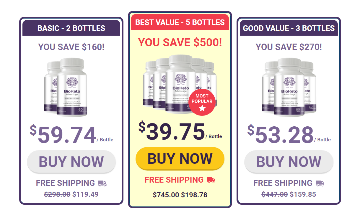 "BioKeto Advantage ™ ""Pros & Cons"" Benefits, Ingredients, Reviews?"